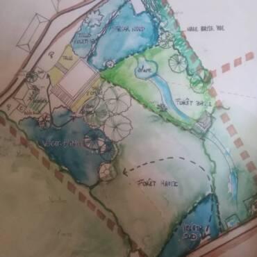 Plans de plantation
